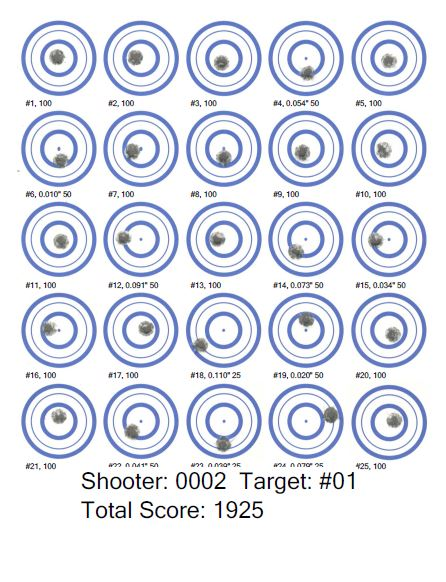 OnTarget ARA Scoring - Automatically score targets and export the